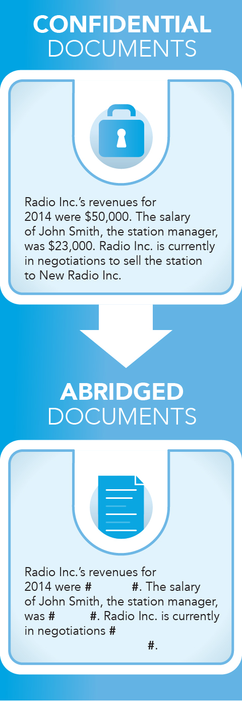 Figure 8: Example of an abridged version document is an image showing how to transform a confidential document into an abridged version document.