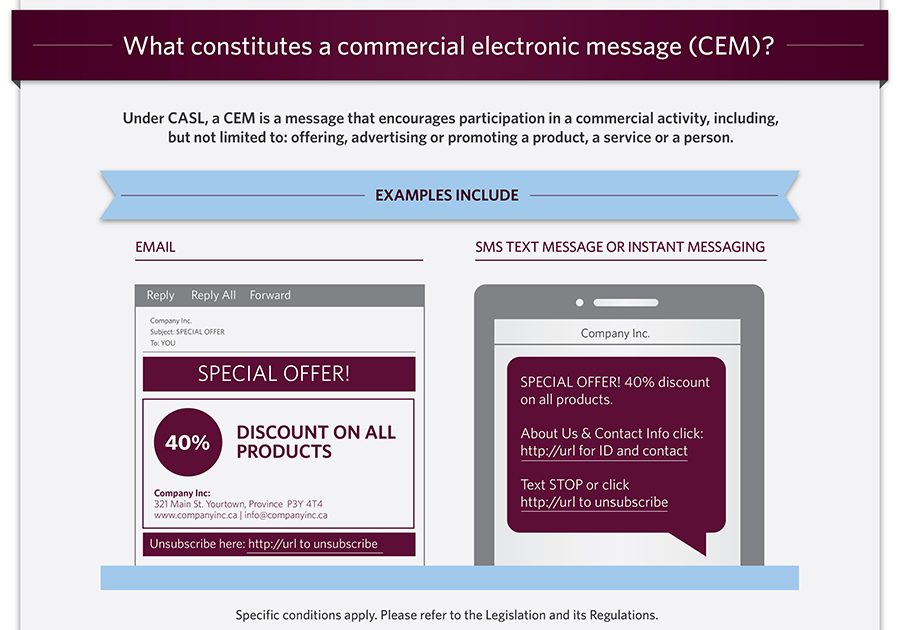 Commercial Electronic Message (Infographic) - see below for text alternative