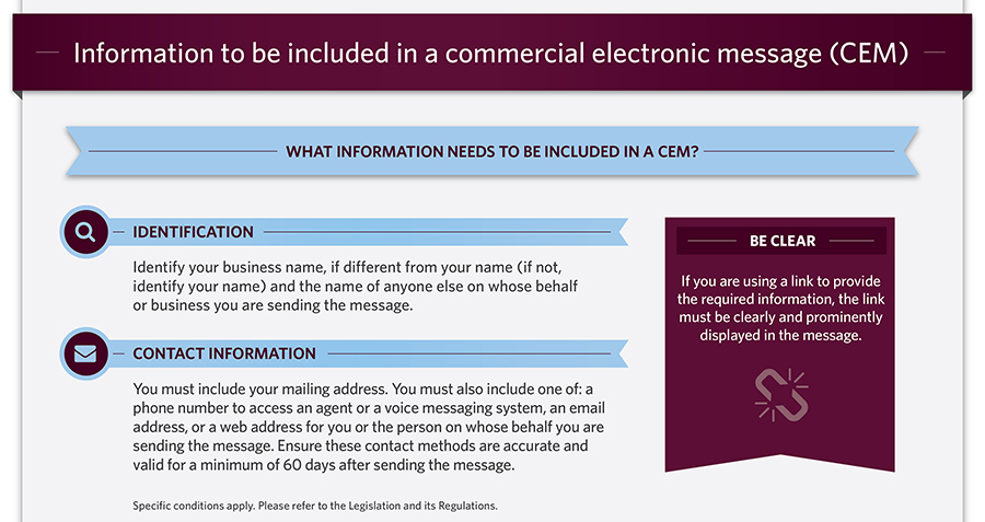 Information to be included in a commercial electronic message (CEM) (Infographic). See below for text alternative.