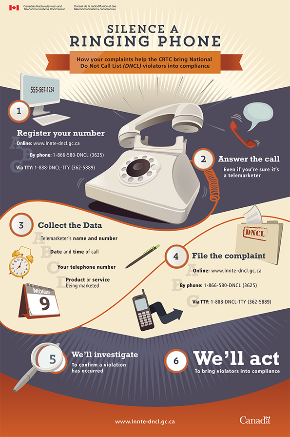 Silence a Ringing Phone (Infographic)