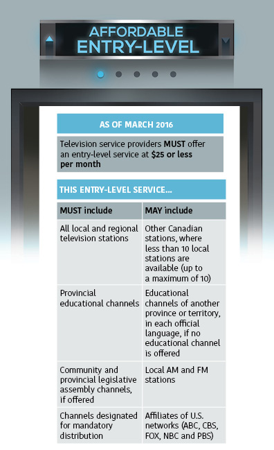 The illustration is a series of blocks that describe the entry-level services that will be available to Canadians when choosing their television channels; It reads from top to bottom; The first block describes what will be available to Canadians as of March 2016. It reads: television service providers must offer an entry level service offering at $25 or less per month; The second block gives information on the affordable entry-level service. There are two columns under it; The left column lists all the channels that must be part of the pre-assembled entry-level service. They are all local and regional television stations; provincial educational channels; community and provincial legislative assembly channels, if offered; and channels designated for mandatory distribution. The right column lists the channels that can be part of the pre-assembled entry-level service. They are other Canadian stations, where less than 10 local stations are available (up to a maximum of 10); educational channels of another province or territory, in each official language, if no educational channel is offered; local AM and FM stations; and affiliates of U.S. networks (ABC, CSB, FOX, NBC and PBS).